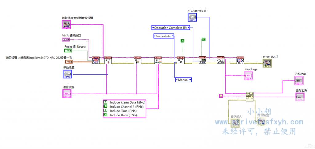 labview采用安捷伦34970a读取热电偶温度数据