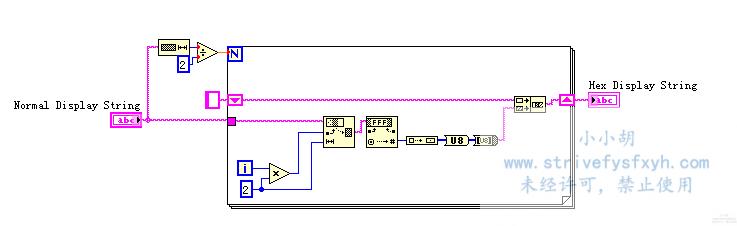 LabVIEW字符串正常显示与十六进制显示相互强制转换